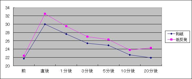 %e3%81%be%e3%81%8f%e3%82%89%e6%b8%a9%e5%ba%a6%e5%a4%89%e5%8c%96